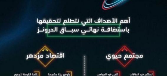 اختتام بطولة العالم لسباقات طائرات الدرونز بمدينة الملك عبدالله الاقتصادية