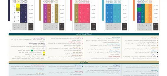 التقويم الزمني للفصل الأول من العام الجامعي 1441هـ