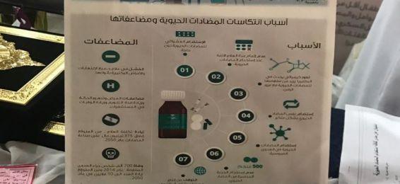 قسم الكيمياء ينظم فعالية التوعية بالمضادات الحيوية بمناسبة الأسبوع العالمي للتوعية بالمضادات الحيوية
