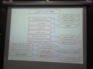 The College of Business Administration Holds a Training Course Entitled 'How to Write an Academic Research'