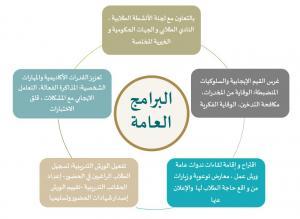 مؤتمر (يوم الطبيب الباحث)
