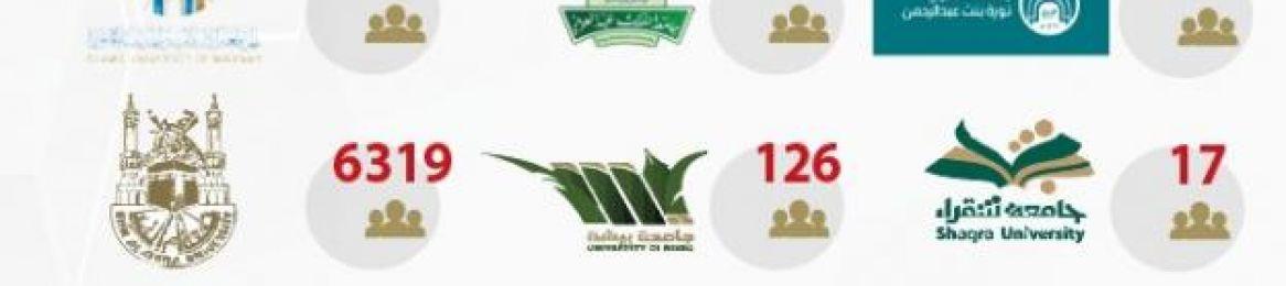 جامعة أم القرى تتصدر الجامعات السعودية في أعداد المتطوعين والمتطوعات لمكافحة كورونا