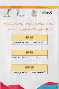 The Role Model of the College of Social Sciences Wins the Third Place in the University Role Model Contest