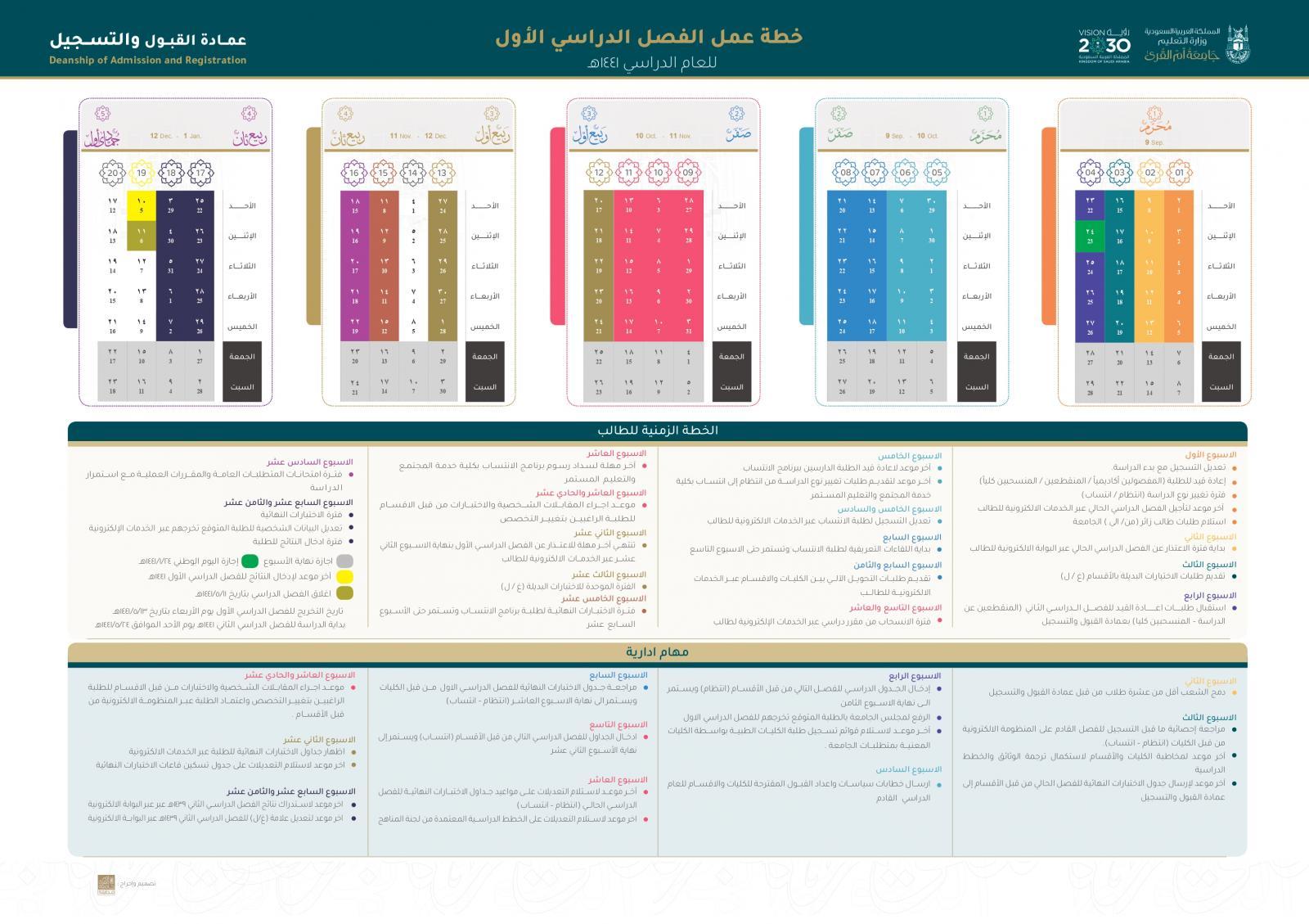 جدول التقويم الدراسي 1441