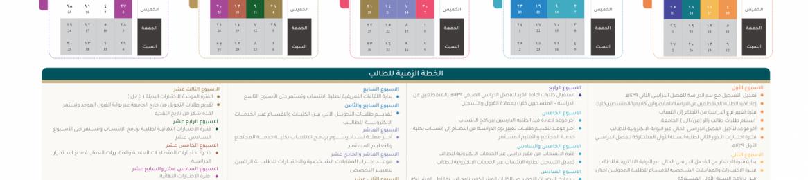 التقويم الزمني للفصل الثاني للعام الجامعي 1439هـ - 1440هـ لعمادة القبول والتسجيل