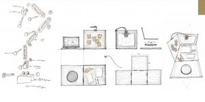 مشاركة طالبات كلية التصاميم والفنون في مسابقة ابتكارات أم القرى لريادة الأعمال 2020