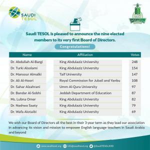 تهنئة للدكتورة سحر الزهراني لانتخابها لعضوية مجلس إدارة الجمعية السعودية لتعليم اللغة الإنجليزية
