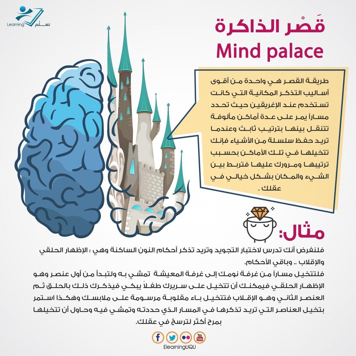 مبادرة تحفيزية للطالبات أيام الاختبارات بعنوان نزهة فكرية عمادة