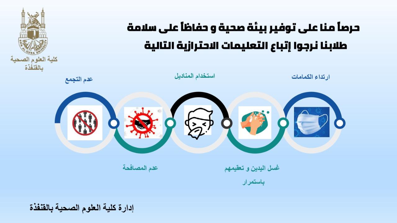 Prevention 2