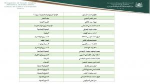 Deanship of Postgraduate Studies Started to Receive and Validate Documents of the Applicants to Postgraduate Studies Program