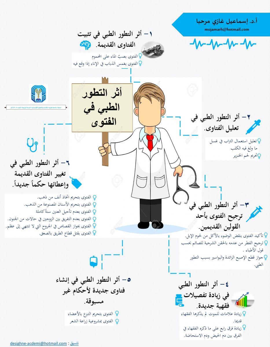 التطور الطبي