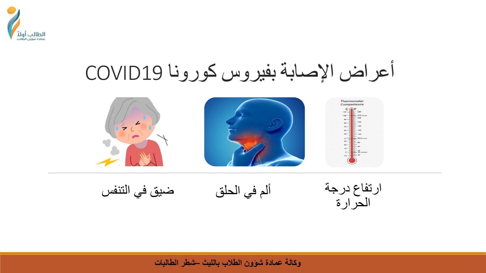 أعراض فيروس كورونا الجديد