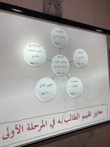 Al-Leith University College Organizes the Introductory Meeting for the Scientific Meeting and University Role Model Contests