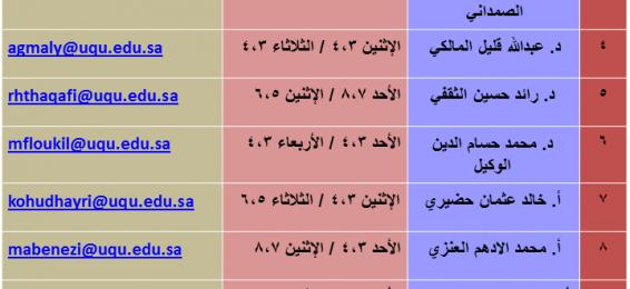 جدول الساعات المكتبية لأعضاء قسم اللغة الإنجليزية خلال الفصل الدراسي الأول 1443 هـ