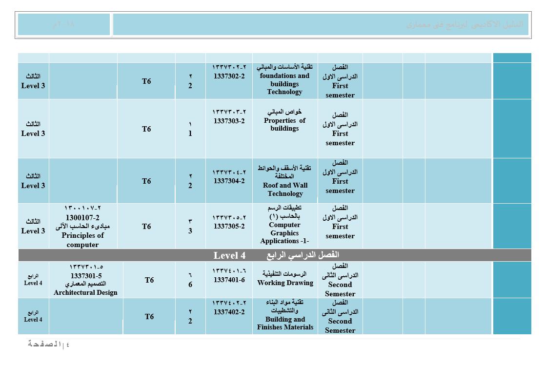 خطة برنامج دبلوم فني معماري العلوم الهندسية والتطبيقية كلية المجتمع بمكة المكرمة جامعة أم القرى