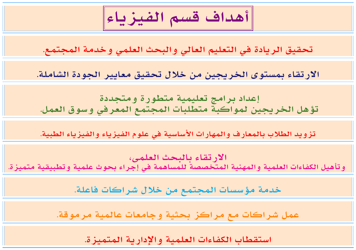 Objectives of the Physics Department