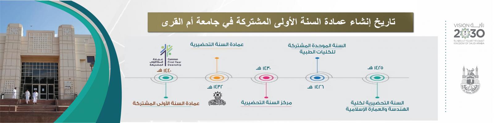 تاريخ إنشاء عمادة السنة الأولى المشتركة في جامعة أم القرى