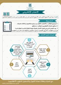 عمادة القبول والتسجيل تعلن عن مواعيد الاعتذار الإلكتروني وفقاً للتقويم الجامعي