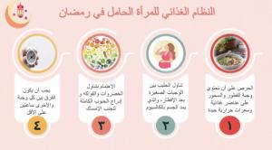 كلية الطب بالقنفذة تقيم ندوة بعنوان (صحة المرأة الحامل خلال شهر رمضان)