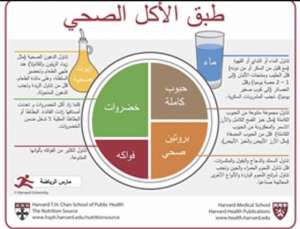 كلية الطب بالقنفذة تقيم ندوة توعوية بعنوان (نصوم بصحة)