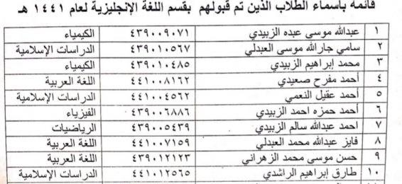بيان بأسماء الطلاب الذين تم قبولهم بقسم اللغة الإنجليزية لعام 1441 هـ