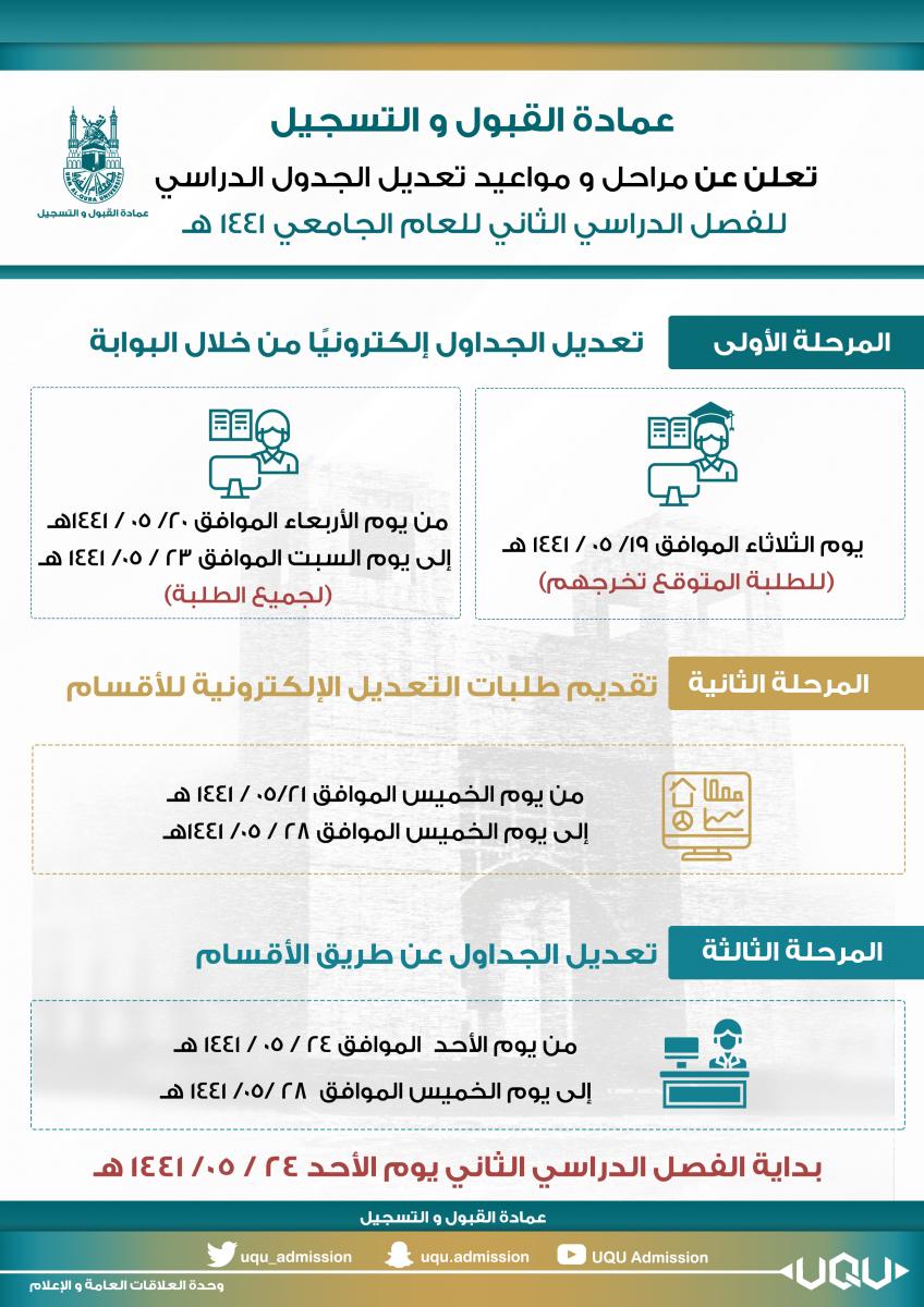 مواعيد التسجيل في الجامعات 1440