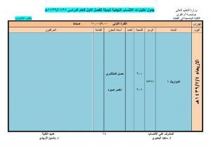 Second Semester Alternative Exams Schedule for Al-Qunfudah University College's Affiliation Program Announced