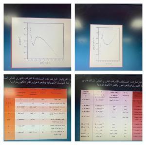 قسم الفيزياء بالكلية الجامعية بالقنفذة (شطر الطالبات) يقيم سميناراً علمياً