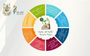 Educational Guidance Club in Al-Qunfudah Holds Number of Educational Activities